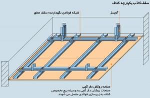 سقف کاذب تایل گچی